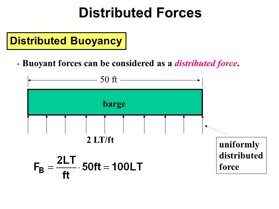Distributed Forces Distributed Buoyancy - Buoyant forces can be considered as a distributed force. 2 LT/ft barge 50 ft uniformly distributed force