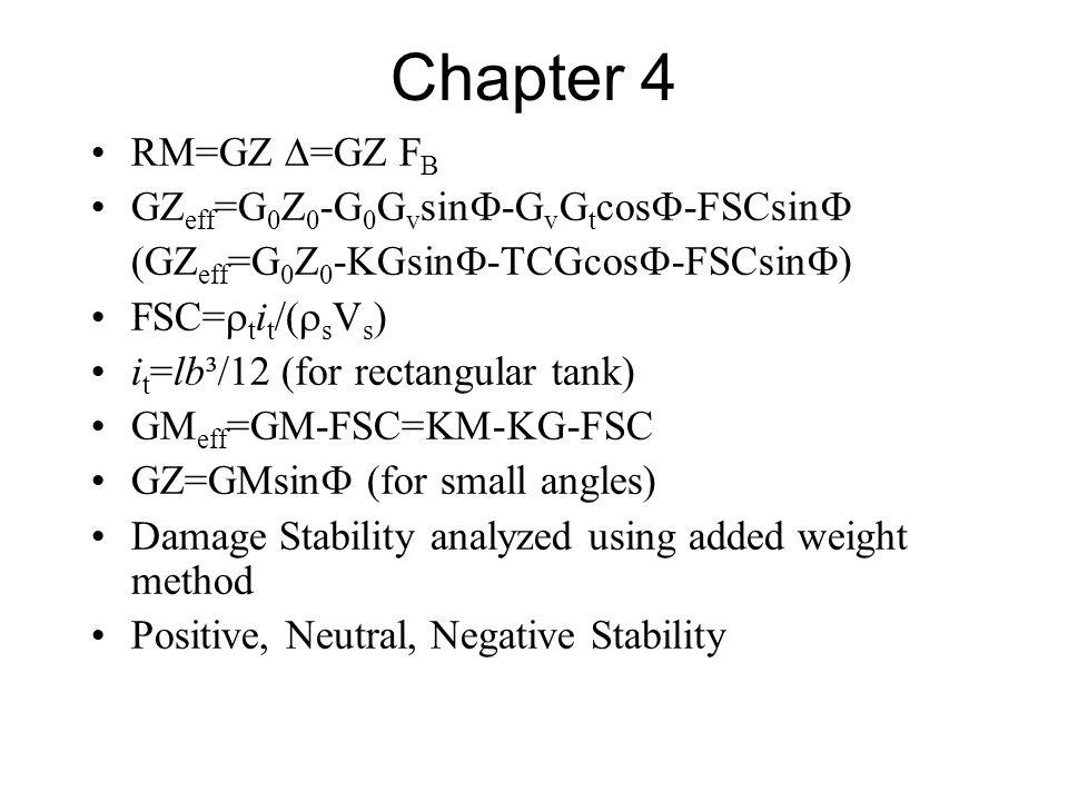 Chapter 4 RM=GZ  =GZ F B GZ eff =G 0 Z 0 -G 0 G v sin  -G v G t cos  -FSCsin  (GZ eff =G 0 Z 0 -KGsin  -TCGcos  -FSCsin  ) FSC=  t i t /(  s
