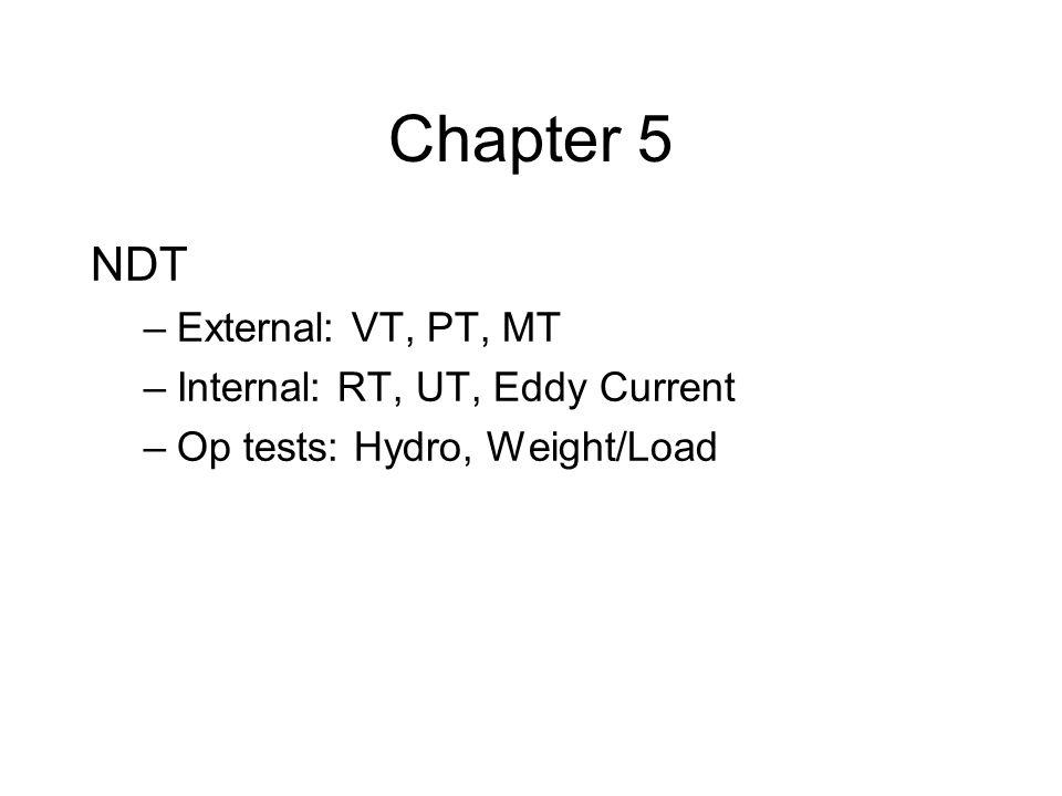 Chapter 5 NDT –External: VT, PT, MT –Internal: RT, UT, Eddy Current –Op tests: Hydro, Weight/Load