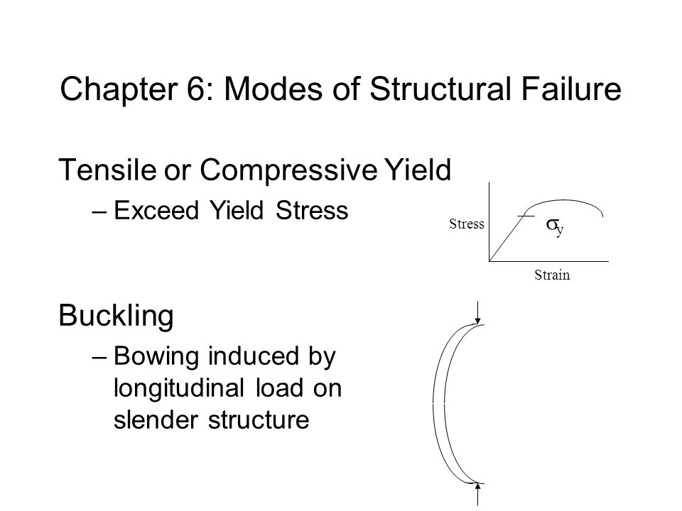 Chapter 6: Modes of Structural Failure Tensile or Compressive Yield –Exceed Yield Stress Buckling –Bowing induced by longitudinal load on slender stru