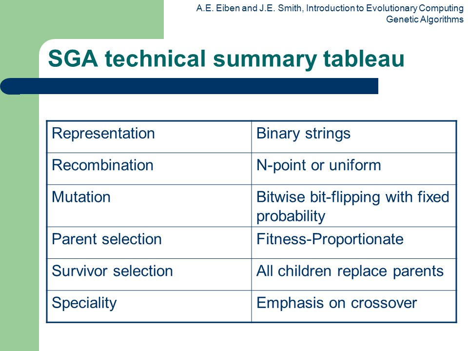A.E. Eiben and J.E. Smith, Introduction to Evolutionary Computing Genetic Algorithms SGA technical summary tableau RepresentationBinary strings Recomb