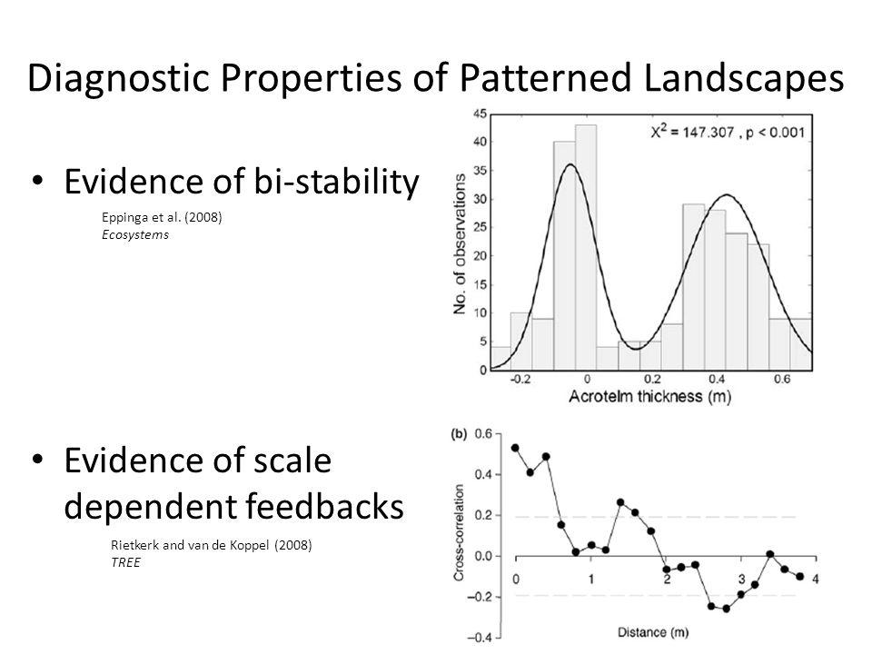Diagnostic Properties of Patterned Landscapes Evidence of bi-stability Evidence of scale dependent feedbacks Rietkerk and van de Koppel (2008) TREE Eppinga et al.