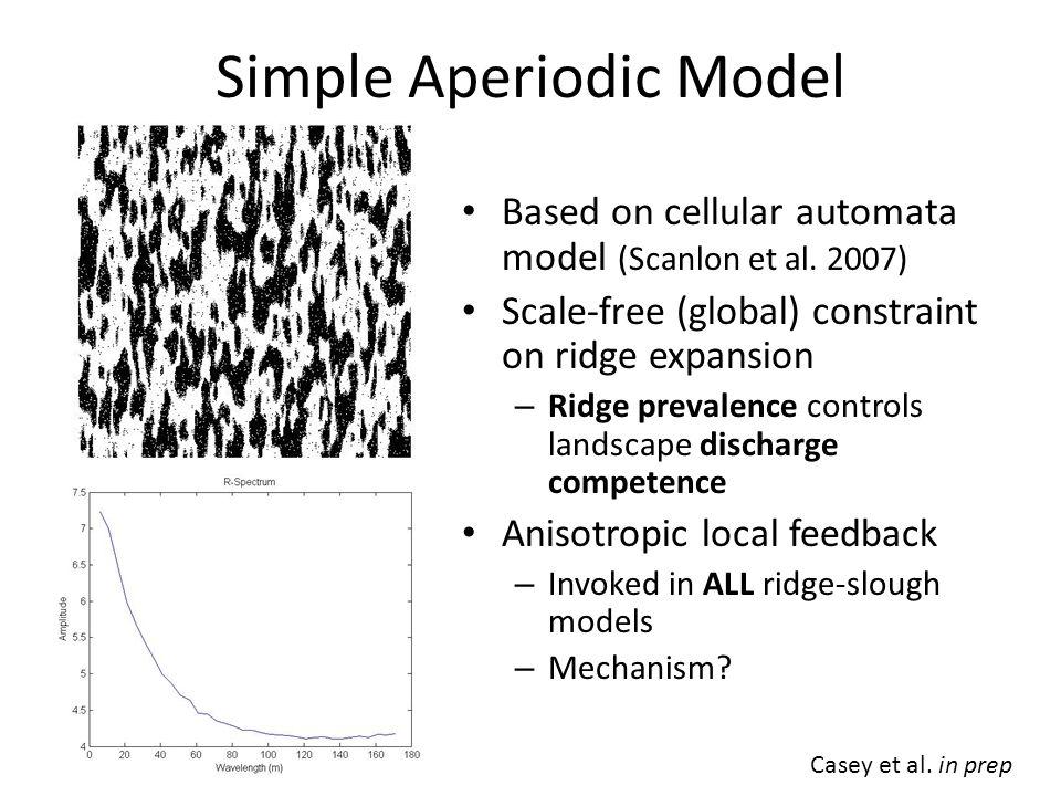 Based on cellular automata model (Scanlon et al.