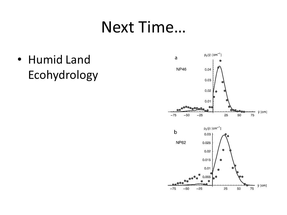 Next Time… Humid Land Ecohydrology