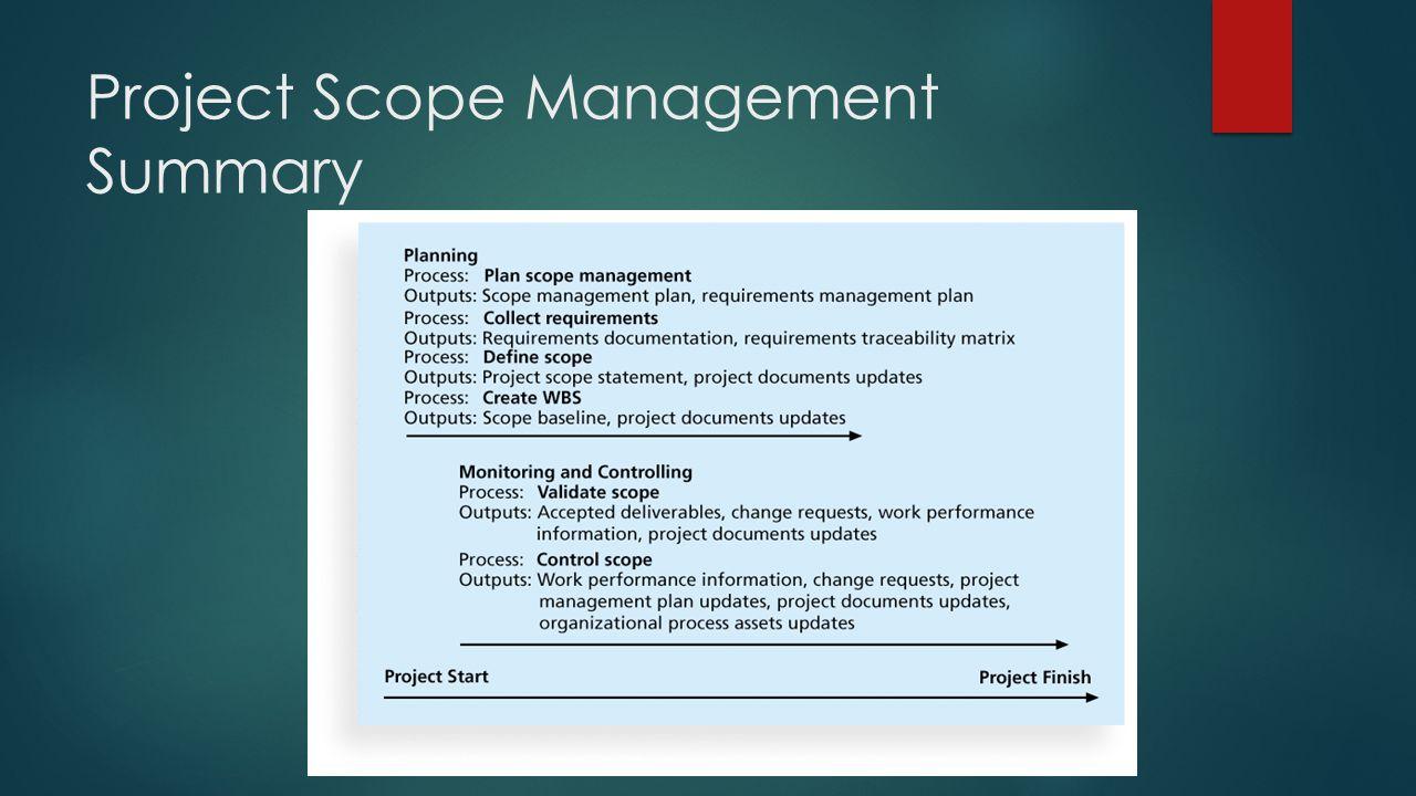Project Scope Management Summary