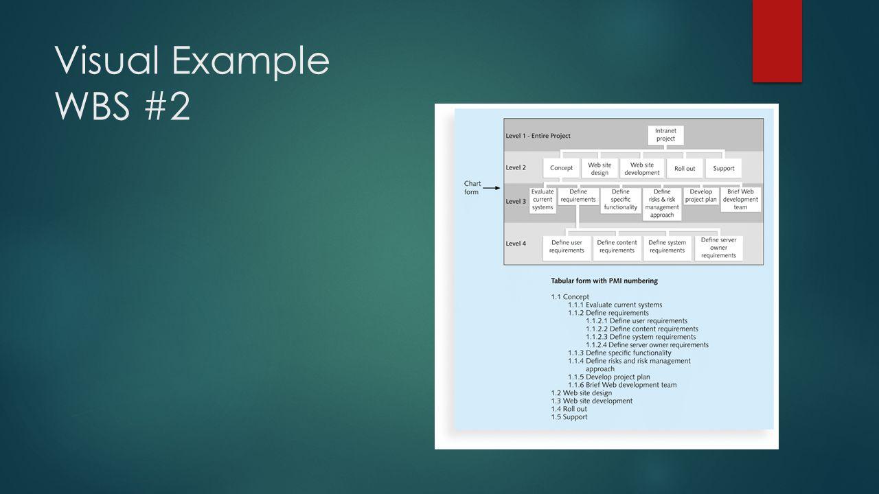 Visual Example WBS #2