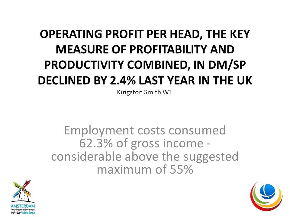 OPERATING PROFIT PER HEAD, THE KEY MEASURE OF PROFITABILITY AND PRODUCTIVITY COMBINED, IN DM/SP DECLINED BY 2.4% LAST YEAR IN THE UK Kingston Smith W1 Employment costs consumed 62.3% of gross income - considerable above the suggested maximum of 55%