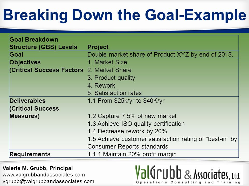 Valerie M. Grubb, Principal www.valgrubbandassociates.com vgrubb@valgrubbandassociates.com Goal Breakdown Structure (GBS) LevelsProject GoalDouble mar