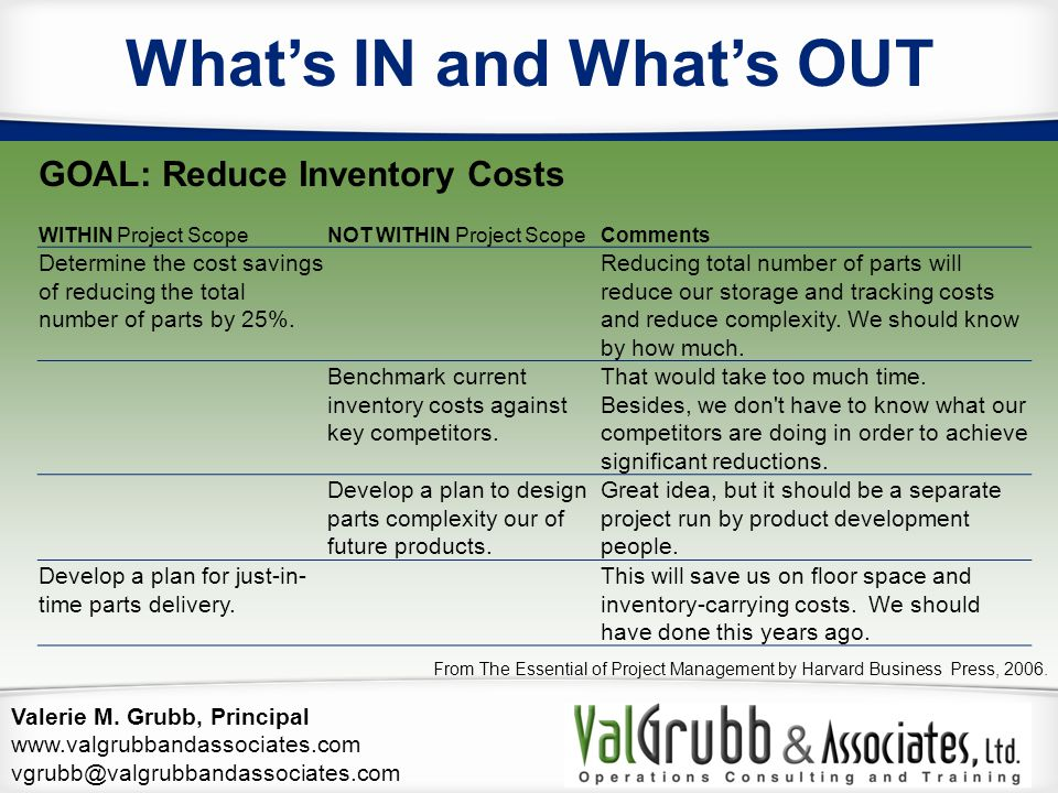 Valerie M. Grubb, Principal www.valgrubbandassociates.com vgrubb@valgrubbandassociates.com GOAL: Reduce Inventory Costs WITHIN Project ScopeNOT WITHIN
