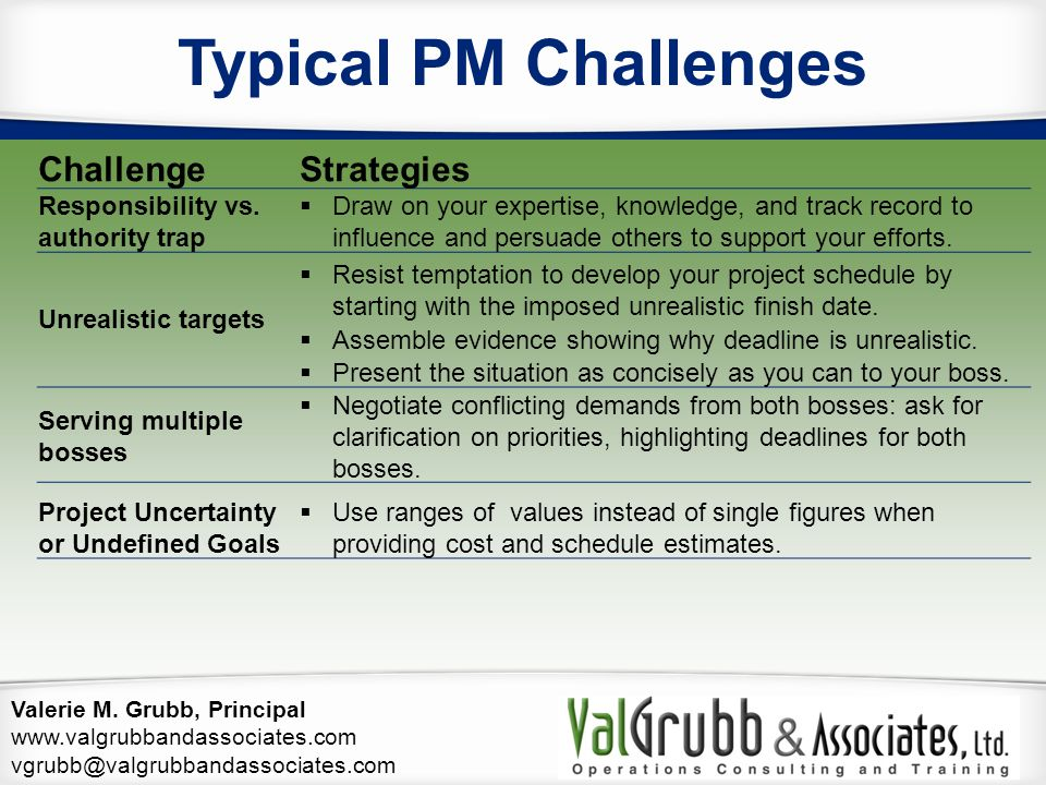 Valerie M. Grubb, Principal www.valgrubbandassociates.com vgrubb@valgrubbandassociates.com ChallengeStrategies Responsibility vs. authority trap  Dra