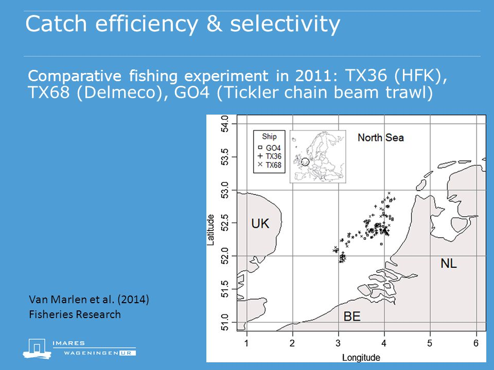 Catch efficiency & selectivity Comparative fishing experiment in 2011: TX36 (HFK), TX68 (Delmeco), GO4 (Tickler chain beam trawl ) Van Marlen et al.
