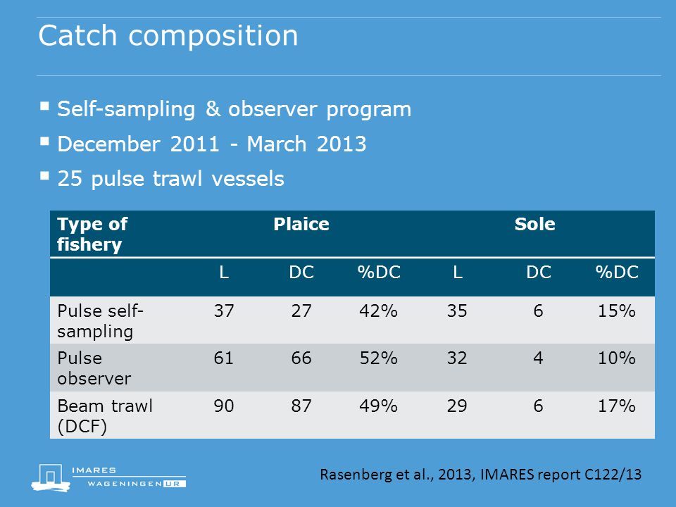 Catch composition  Self-sampling & observer program  December 2011 - March 2013  25 pulse trawl vessels Type of fishery PlaiceSole LDC%DCLDC%DC Pulse self- sampling 372742%35615% Pulse observer 616652%32410% Beam trawl (DCF) 908749%29617% Rasenberg et al., 2013, IMARES report C122/13