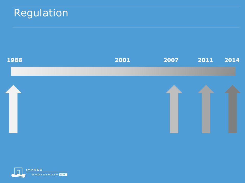 Regulation 19882001201120142007