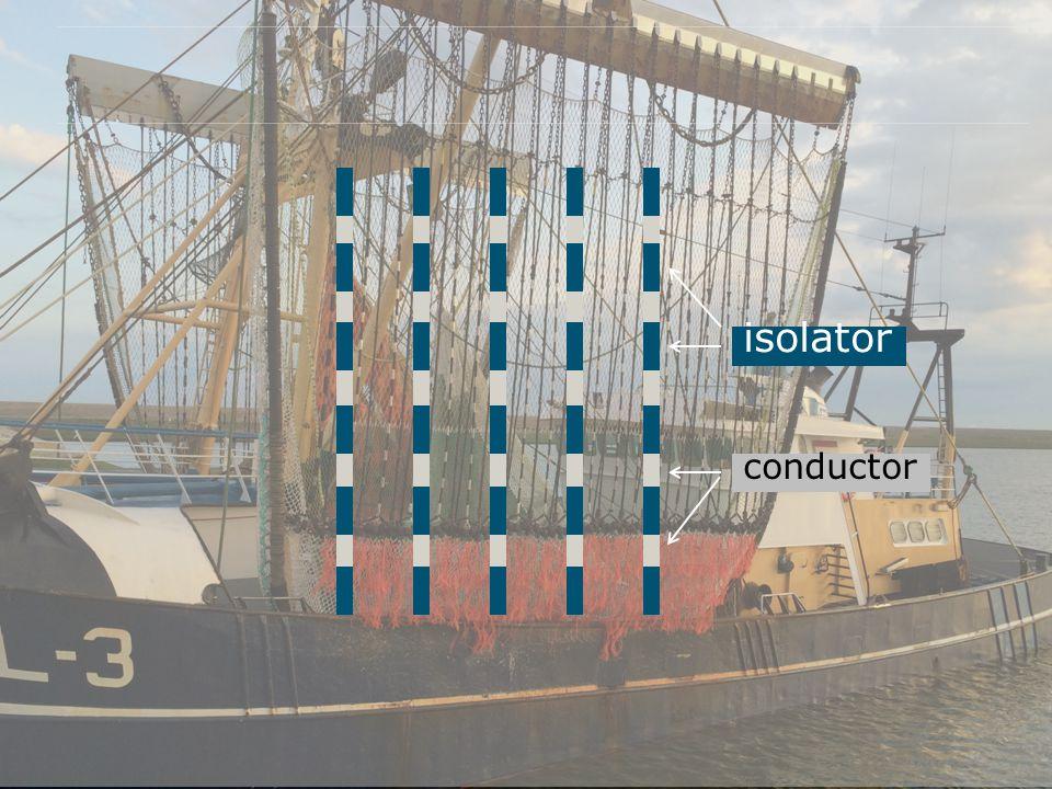 isolator conductor