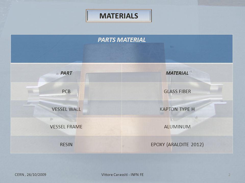 Vittore Carassiti - INFN FE2CERN, 26/10/2009 PARTS MATERIAL PARTMATERIAL PCBGLASS FIBER VESSEL WALLKAPTON TYPE H VESSEL FRAMEALUMINUM RESINEPOXY (ARALDITE 2012) MATERIALS