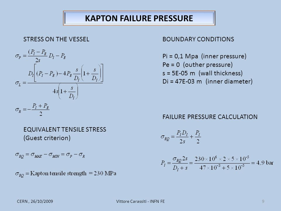 Vittore Carassiti - INFN FE9CERN, 26/10/2009 KAPTON FAILURE PRESSURE STRESS ON THE VESSELBOUNDARY CONDITIONS Pi = 0,1 Mpa (inner pressure) Pe = 0 (outher pressure) s = 5E-05 m (wall thickness) Di = 47E-03 m (inner diameter) EQUIVALENT TENSILE STRESS (Guest criterion) FAILURE PRESSURE CALCULATION