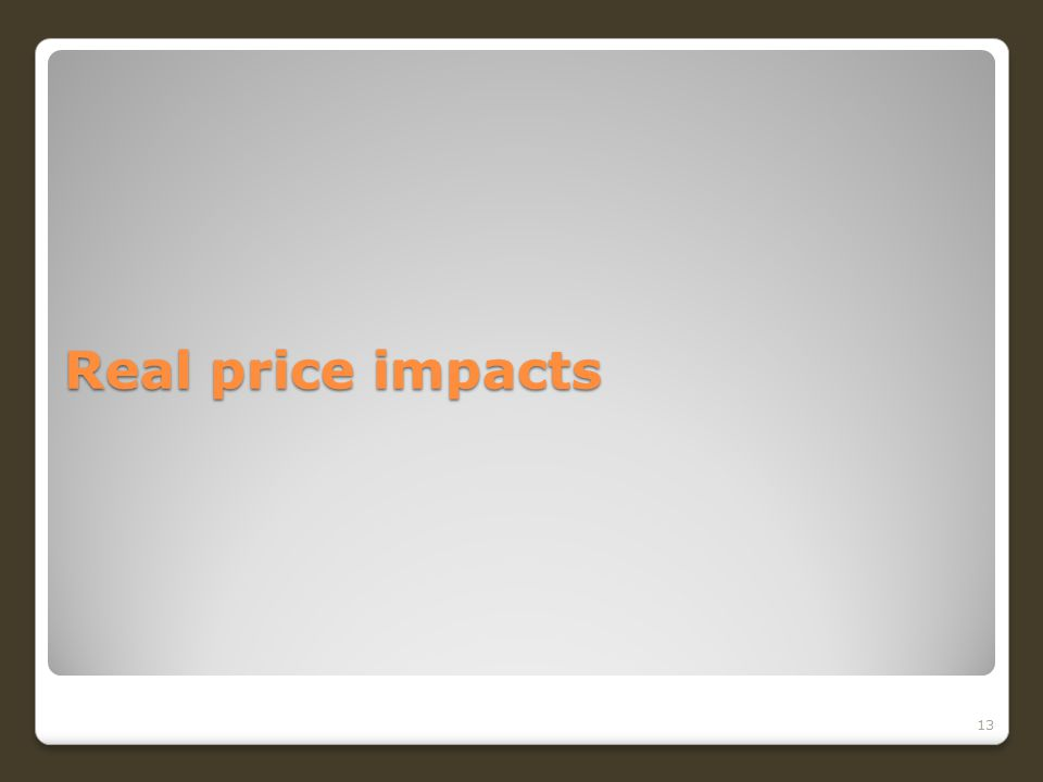 Real price impacts 13