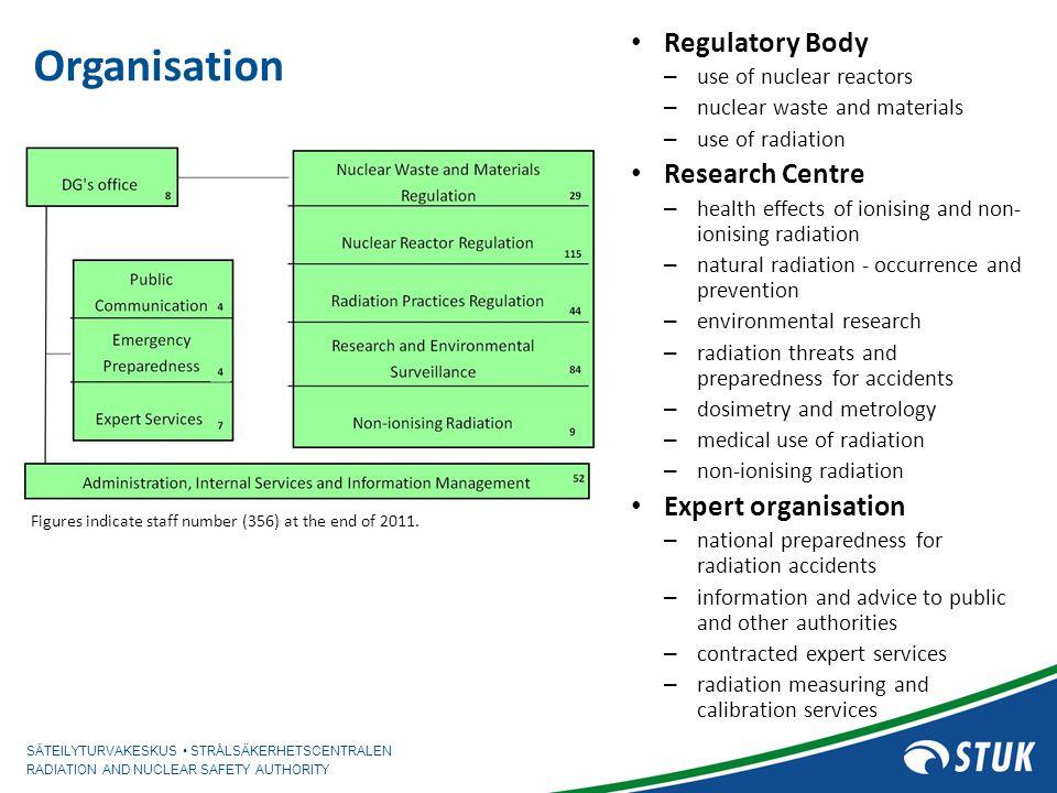 SÄTEILYTURVAKESKUS STRÅLSÄKERHETSCENTRALEN RADIATION AND NUCLEAR SAFETY AUTHORITY 5 Organisation of Nuclear Reactor Regulation