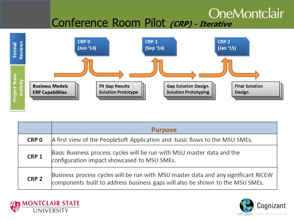 Project Phase 1 - Timeline