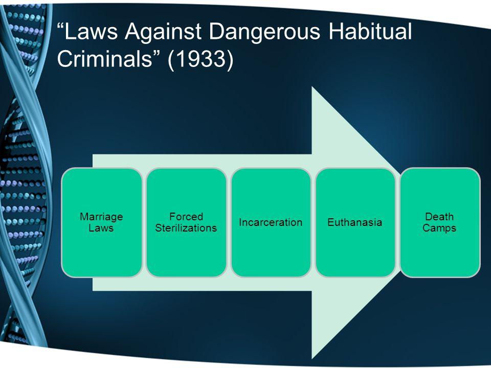 Laws Against Dangerous Habitual Criminals (1933) Marriage Laws Forced Sterilizations IncarcerationEuthanasia Death Camps