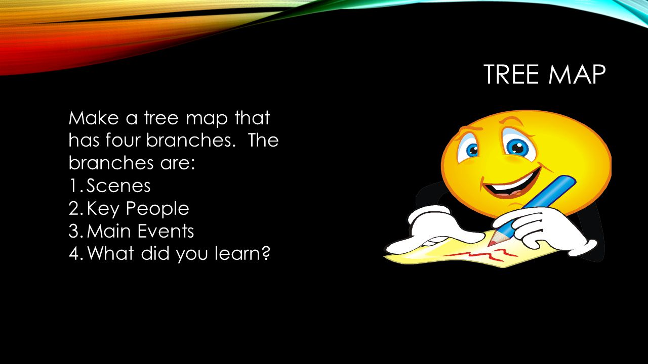 TREE MAP Make a tree map that has four branches. The branches are: 1.Scenes 2.Key People 3.Main Events 4.What did you learn?