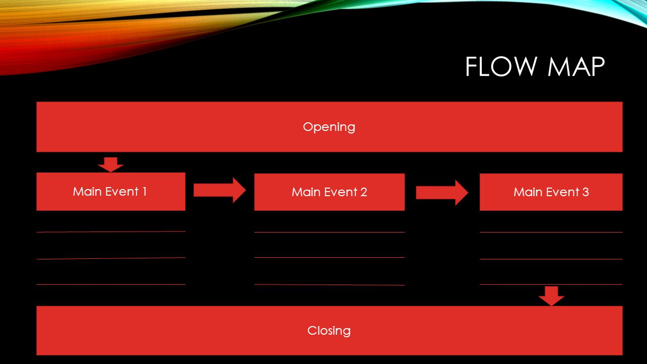 FLOW MAP Opening Closing Main Event 1 Main Event 2Main Event 3