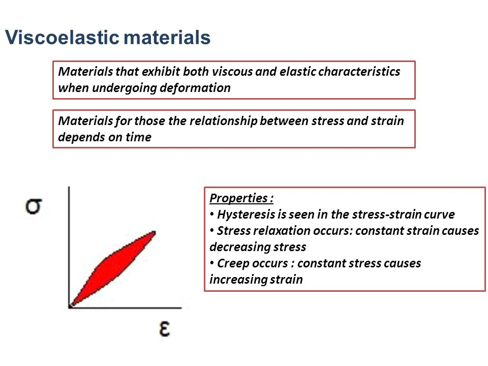 Viscoelastic materials Materials for those the relationship between stress and strain depends on time Materials that exhibit both viscous and elastic