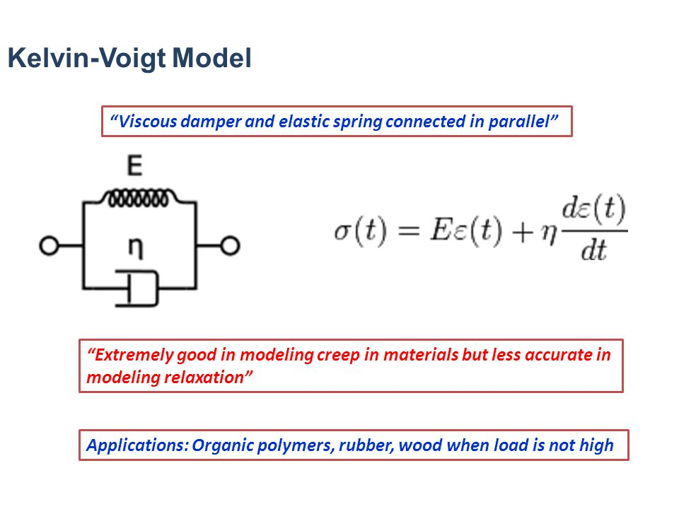 "Kelvin-Voigt Model ""Viscous damper and elastic spring connected in parallel"" ""Extremely good in modeling creep in materials but less accurate in model"