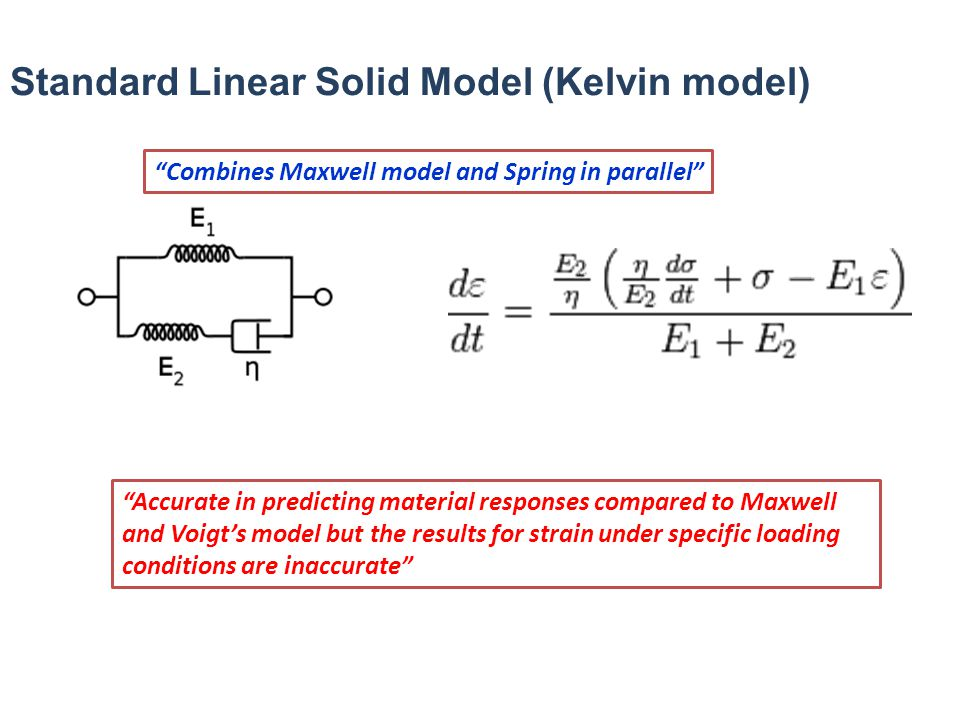 "Standard Linear Solid Model (Kelvin model) ""Combines Maxwell model and Spring in parallel"" ""Accurate in predicting material responses compared to Maxw"