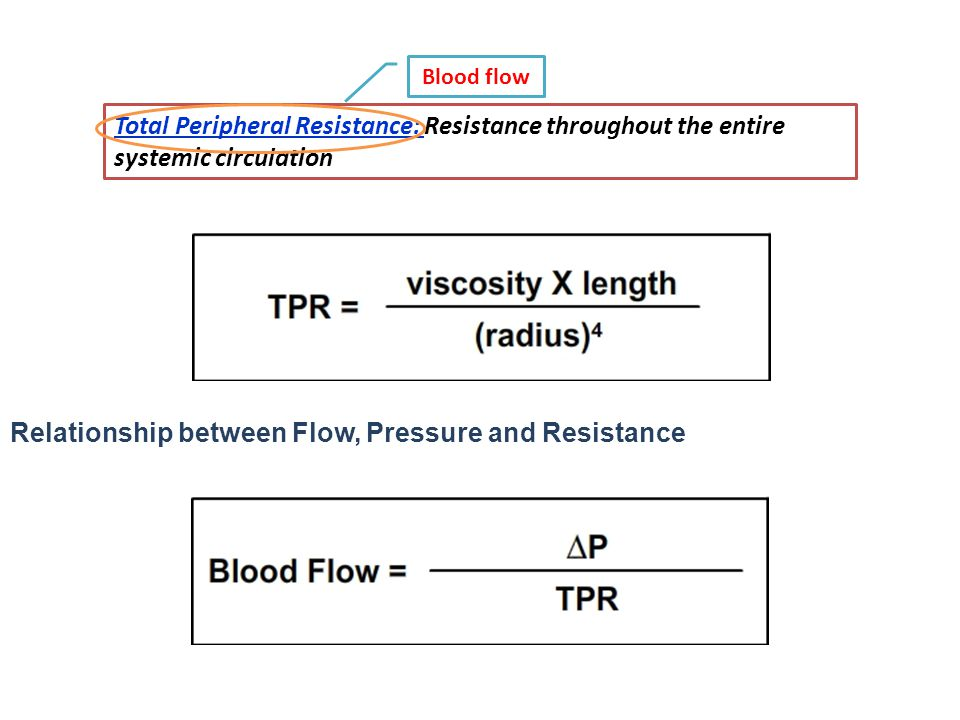 Total Peripheral Resistance: Resistance throughout the entire systemic circulation Relationship between Flow, Pressure and Resistance Blood flow
