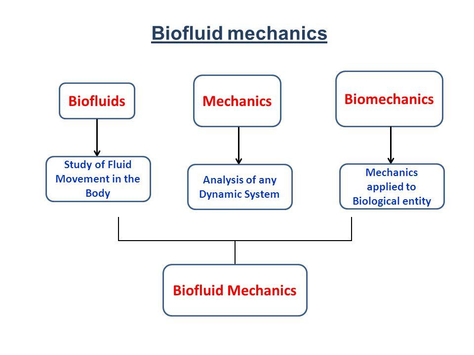 Bio-Viscoelastic Fluids Biological fluids that exhibits both viscous and elastic characteristics Biological Viscoelastic Fluids: Saliva, mucus and synovial fluid