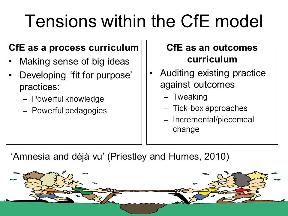 Tensions within the CfE model CfE as a process curriculum Making sense of big ideas Developing 'fit for purpose' practices: –Powerful knowledge –Powerful pedagogies CfE as an outcomes curriculum Auditing existing practice against outcomes –Tweaking –Tick-box approaches –Incremental/piecemeal change 'Amnesia and déjà vu' (Priestley and Humes, 2010)
