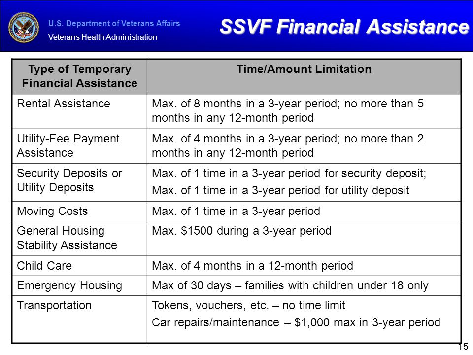 U.S. Department of Veterans Affairs Veterans Health Administration 15 SSVF Financial Assistance Type of Temporary Financial Assistance Time/Amount Lim
