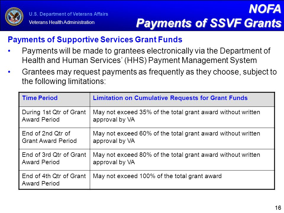 U.S. Department of Veterans Affairs Veterans Health Administration 16 NOFA Payments of SSVF Grants Payments of Supportive Services Grant Funds Payment