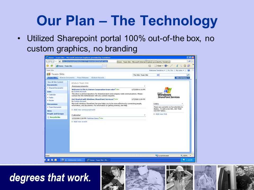 Our Plan – The Technology Utilized Sharepoint portal 100% out-of-the box, no custom graphics, no branding