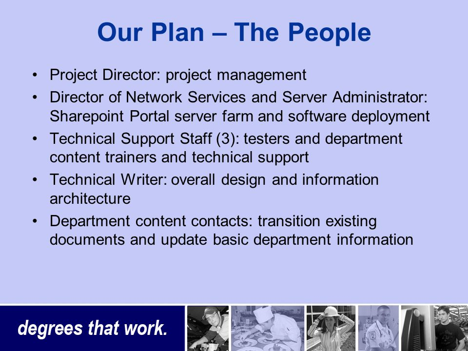 Our Plan – The People Project Director: project management Director of Network Services and Server Administrator: Sharepoint Portal server farm and software deployment Technical Support Staff (3): testers and department content trainers and technical support Technical Writer: overall design and information architecture Department content contacts: transition existing documents and update basic department information