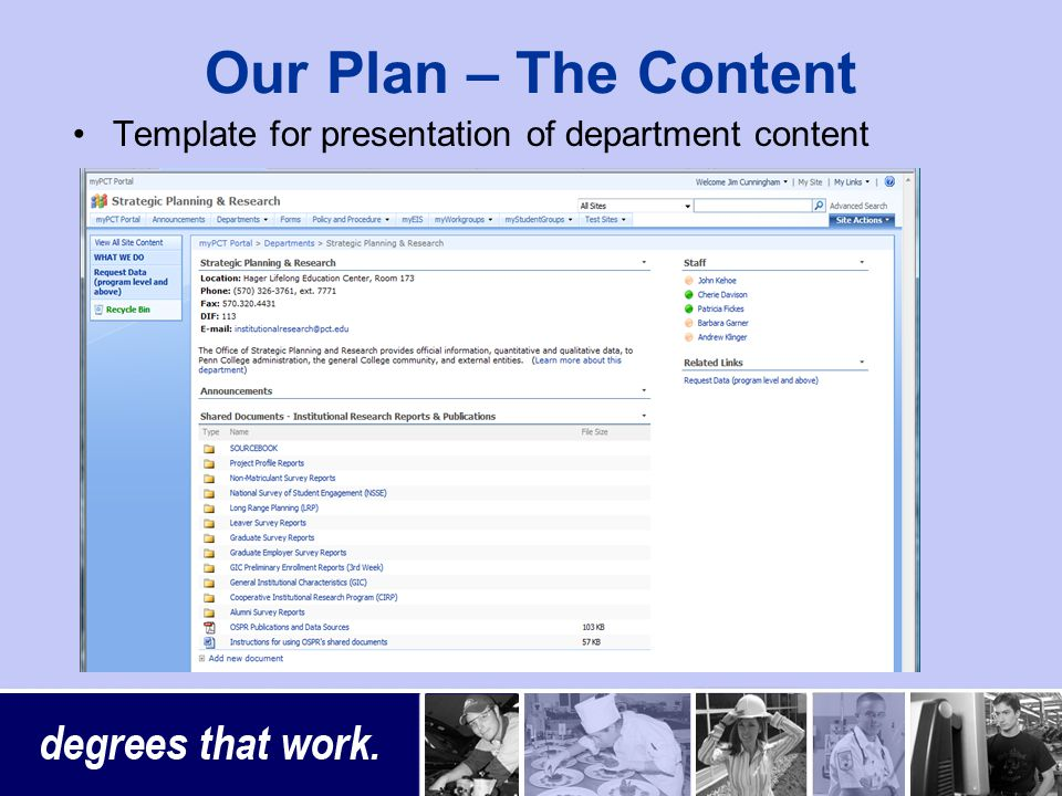 Our Plan – The Content Template for presentation of department content