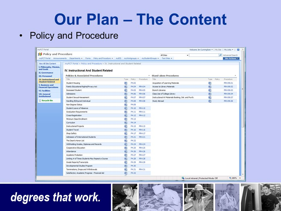 Our Plan – The Content Policy and Procedure