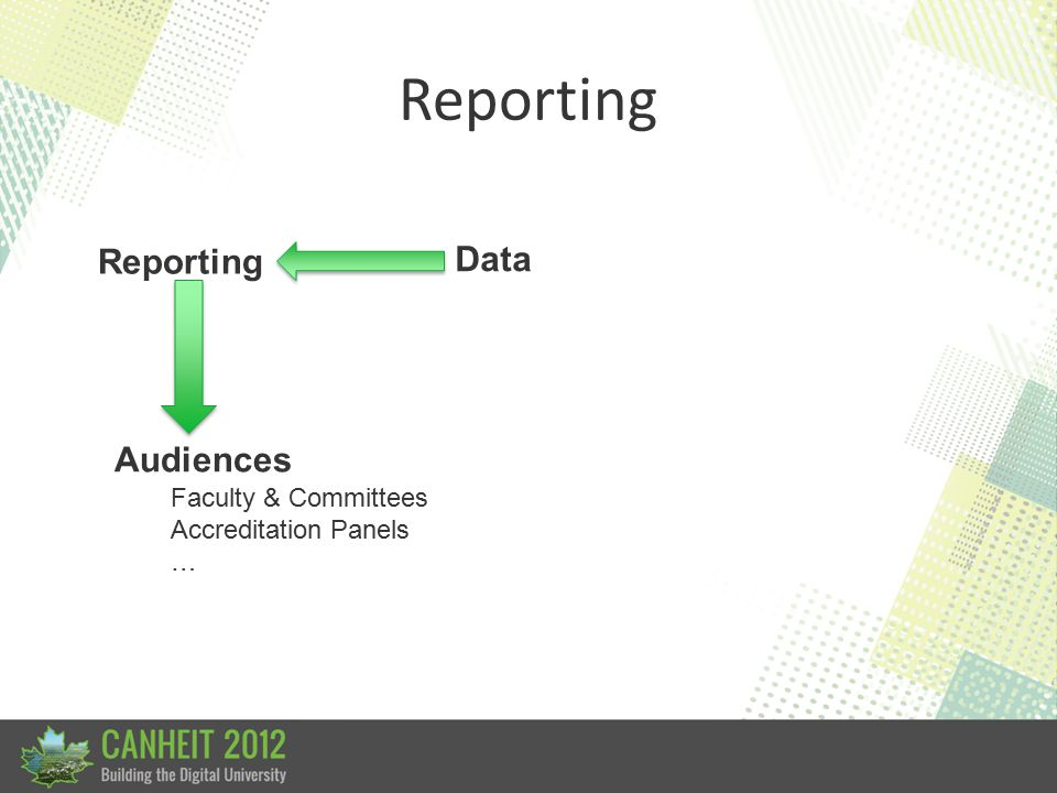 Reporting Audiences Data Faculty & Committees Accreditation Panels …
