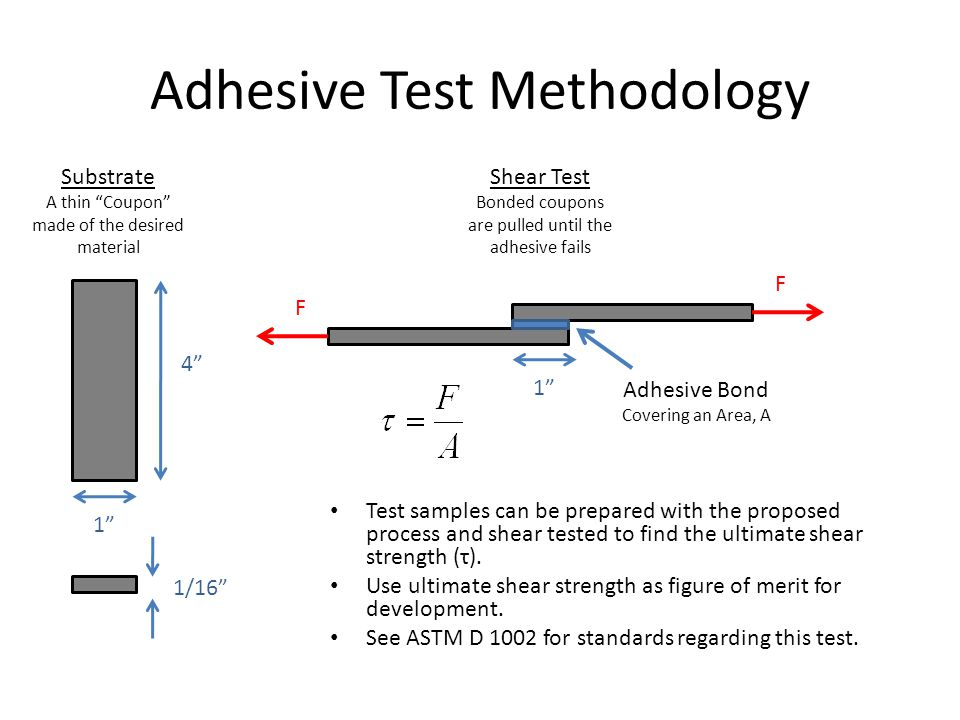 Adhesive Test Methodology Test samples can be prepared with the proposed process and shear tested to find the ultimate shear strength (τ). Use ultimat