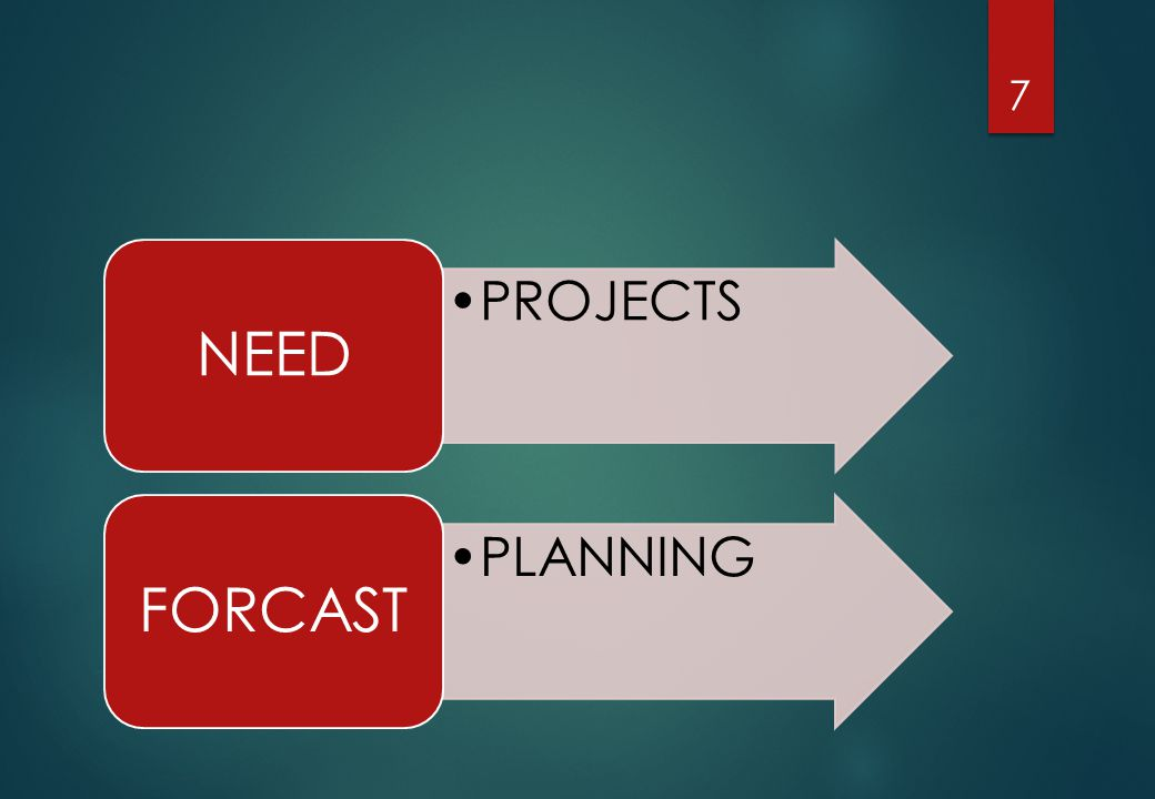 PROJECTS NEED PLANNING FORCAST 7