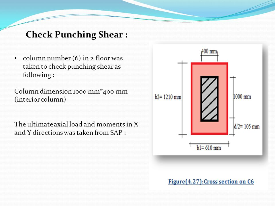 Check Punching Shear : column number (6) in 2 floor was taken to check punching shear as following : Column dimension 1000 mm*400 mm (interior column)