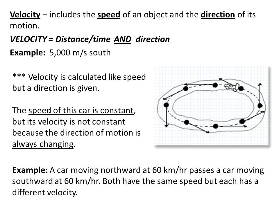 Velocity – includes the speed of an object and the direction of its motion. VELOCITY = Distance/time AND direction Example: 5,000 m/s south Example: A