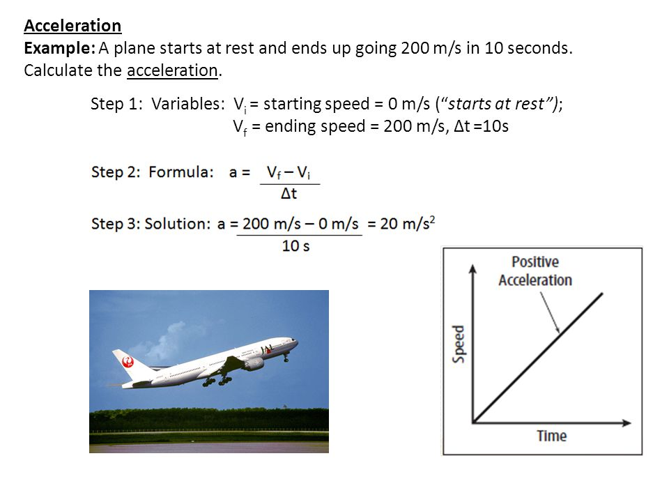 Acceleration Example: A plane starts at rest and ends up going 200 m/s in 10 seconds. Calculate the acceleration. Step 1: Variables: V i = starting sp