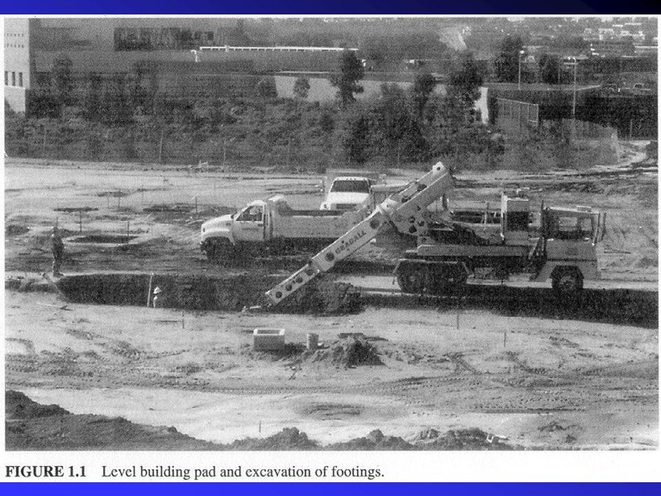 6. Settlement of Shallow Footings CIV4249: Foundation Engineering Monash University CIV4249: Foundation Engineering Monash University