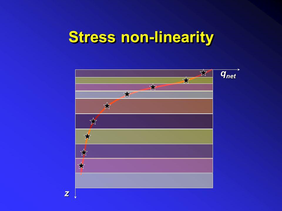 Pore pressure and effective stress changes  i  f  =  u +  At t = 0 :  =  u At t =  :  = 