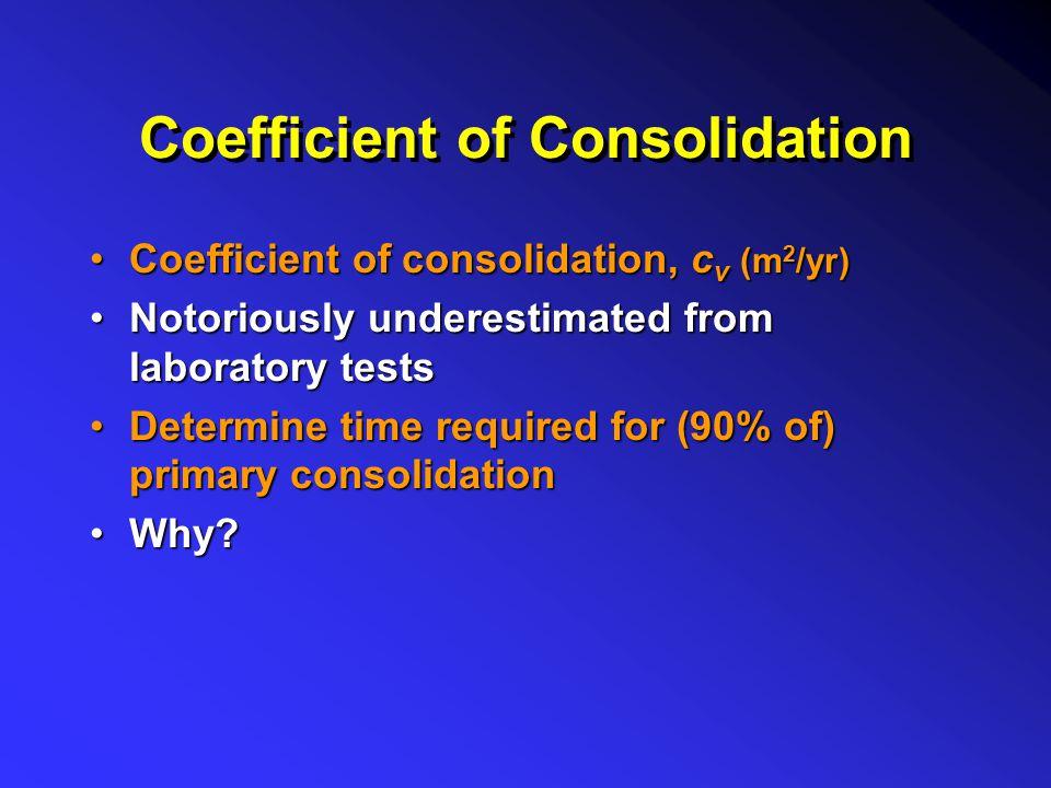 Rate of Consolidation Flow h = H Flow h = H / 2 T = c v t i / H 2 U = 90% : T = 0.848