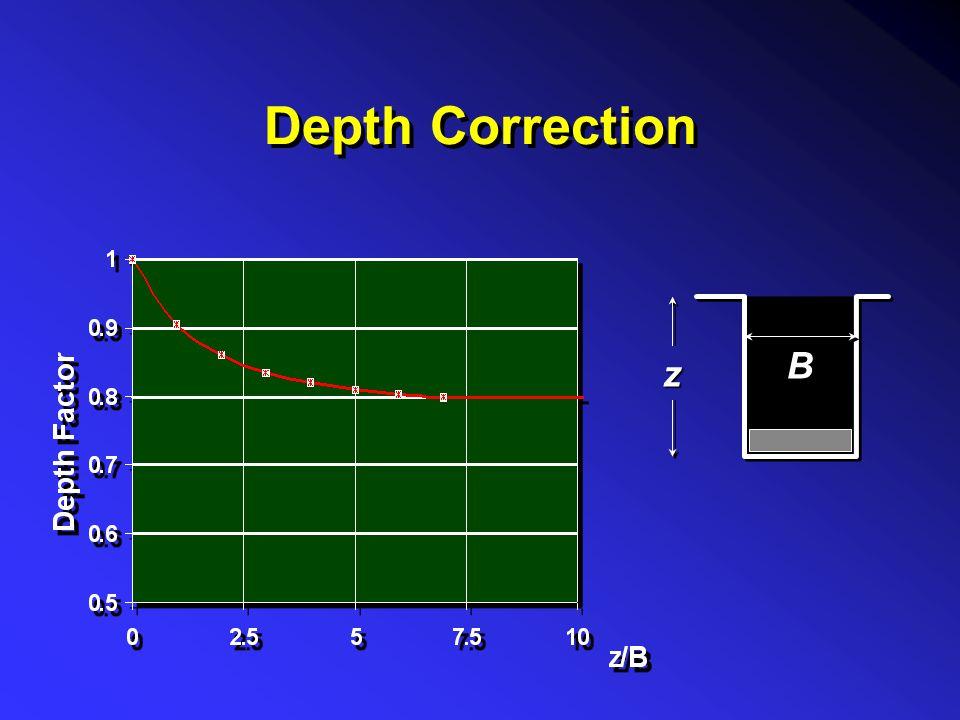 Flexible vs Rigid stress stres s deflectiondeflection FF  centre 0.8  centre RF = 0.8