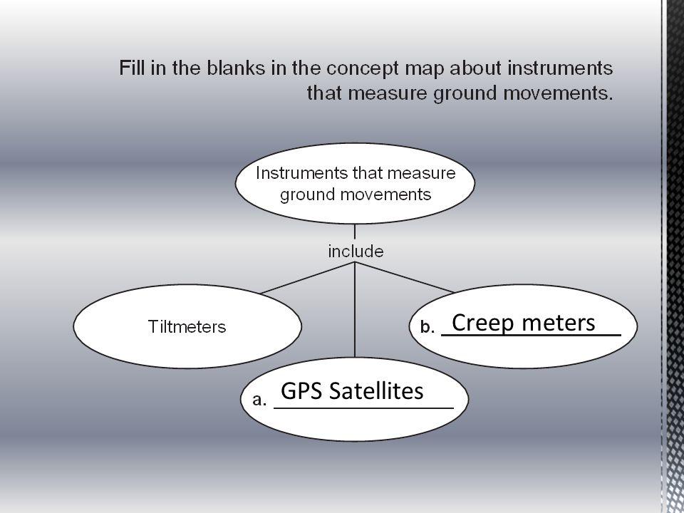 Creep meters GPS Satellites
