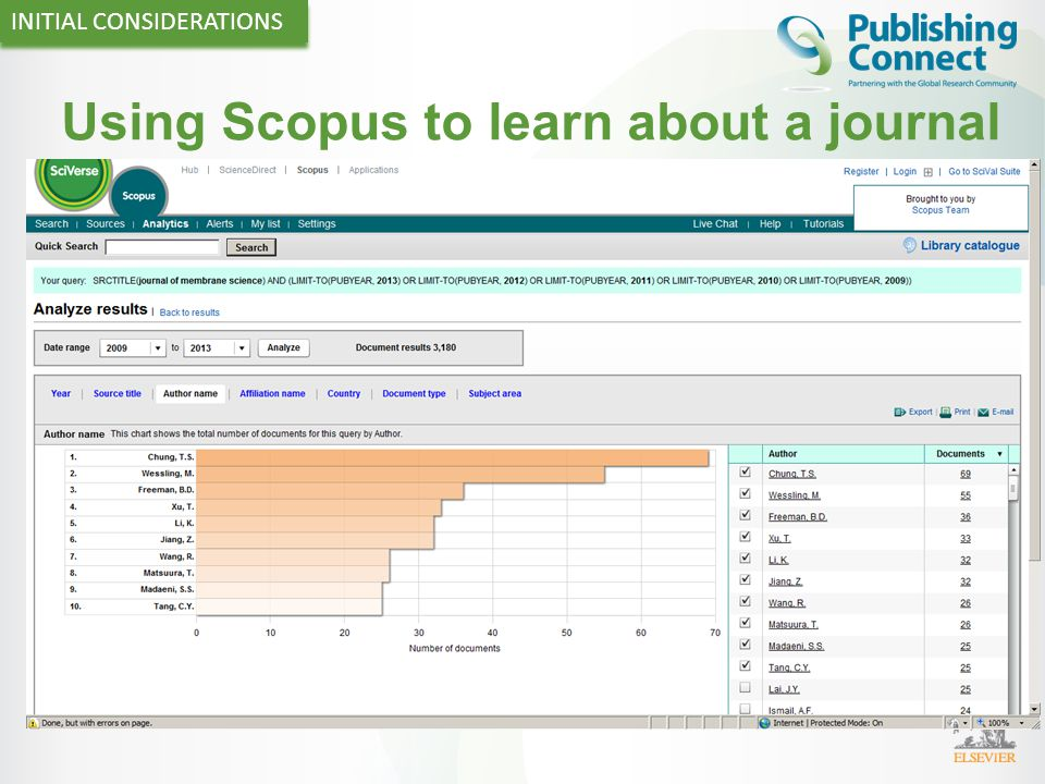 Using Scopus to learn about a journal INITIAL CONSIDERATIONS